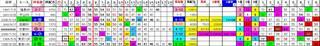 120603安田記念2.jpg