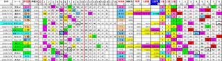 120205東京新聞杯-2pg.jpg